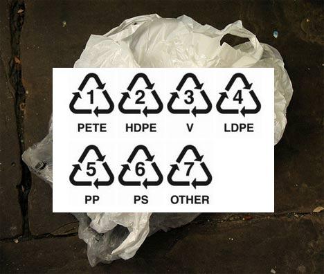 plastic bag recycling,plastic bag recycling statistics,plastic bag global warming,walmart plastic bag recycling,plastic bag recycling containers,plastic bag recycling process,plastic bag recycling bins,plastic bag recycling centers,plastic bag recycling crafts,